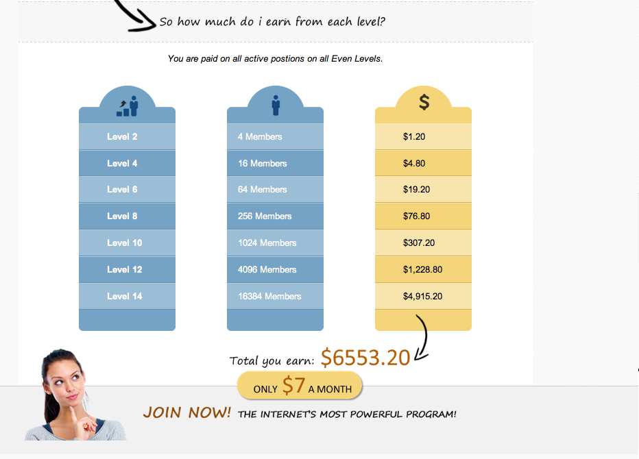 Penny Matrix Comp Plan Illustration - Join Now, The Internet's Most Powerful Money Making Program